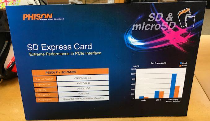 速度高达900MB/s 联芸开发SD Express主控PS5017